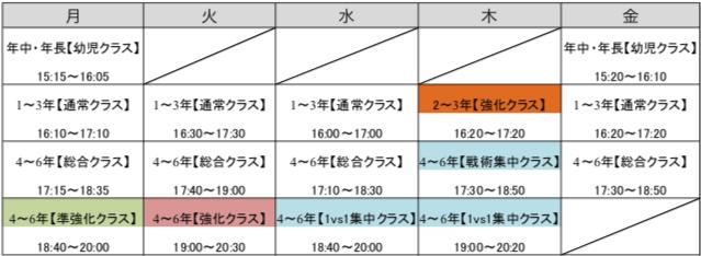 クラス表_yokkaichi