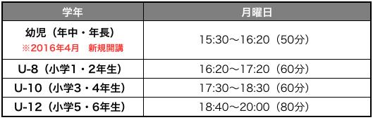 スクリーンショット 2016-01-26 12.44.26