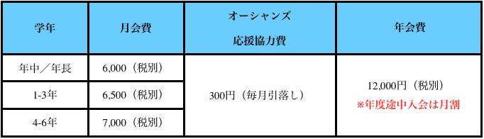 スクリーンショット 2016-01-27 10.33.54