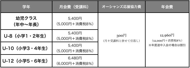 スクリーンショット 2016-01-26 12.52.30