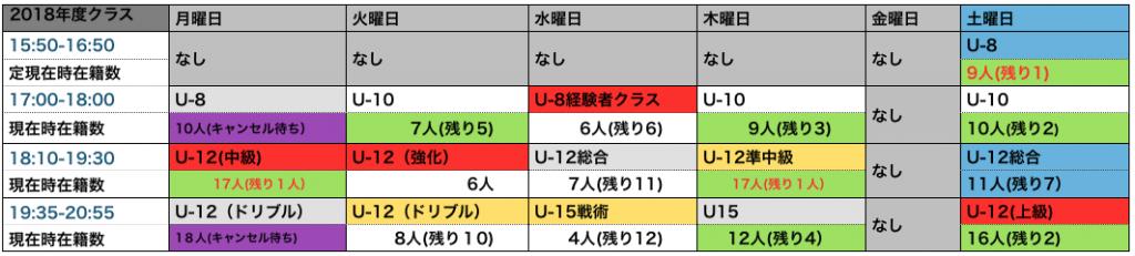 スクリーンショット 2018-06-25 13.57.56