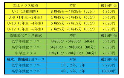 スクリーンショット 2018-04-10 10.55.50