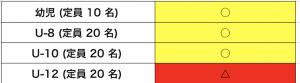 スクリーンショット 2018-04-13 20.40.39