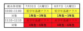 スクリーンショット 2018-07-06 15.59.14